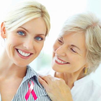 рак груди наследственность лечение в Германии Рулаком